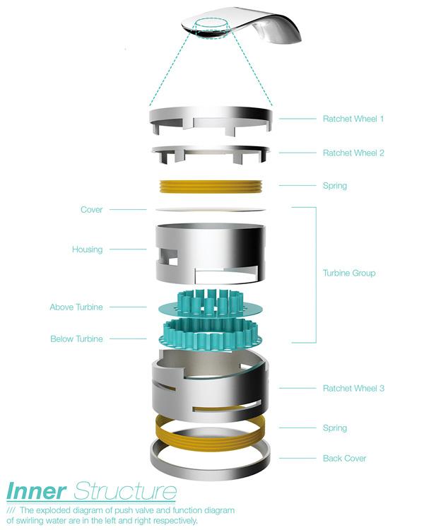 Дизайнерские смесители для ванной (2)